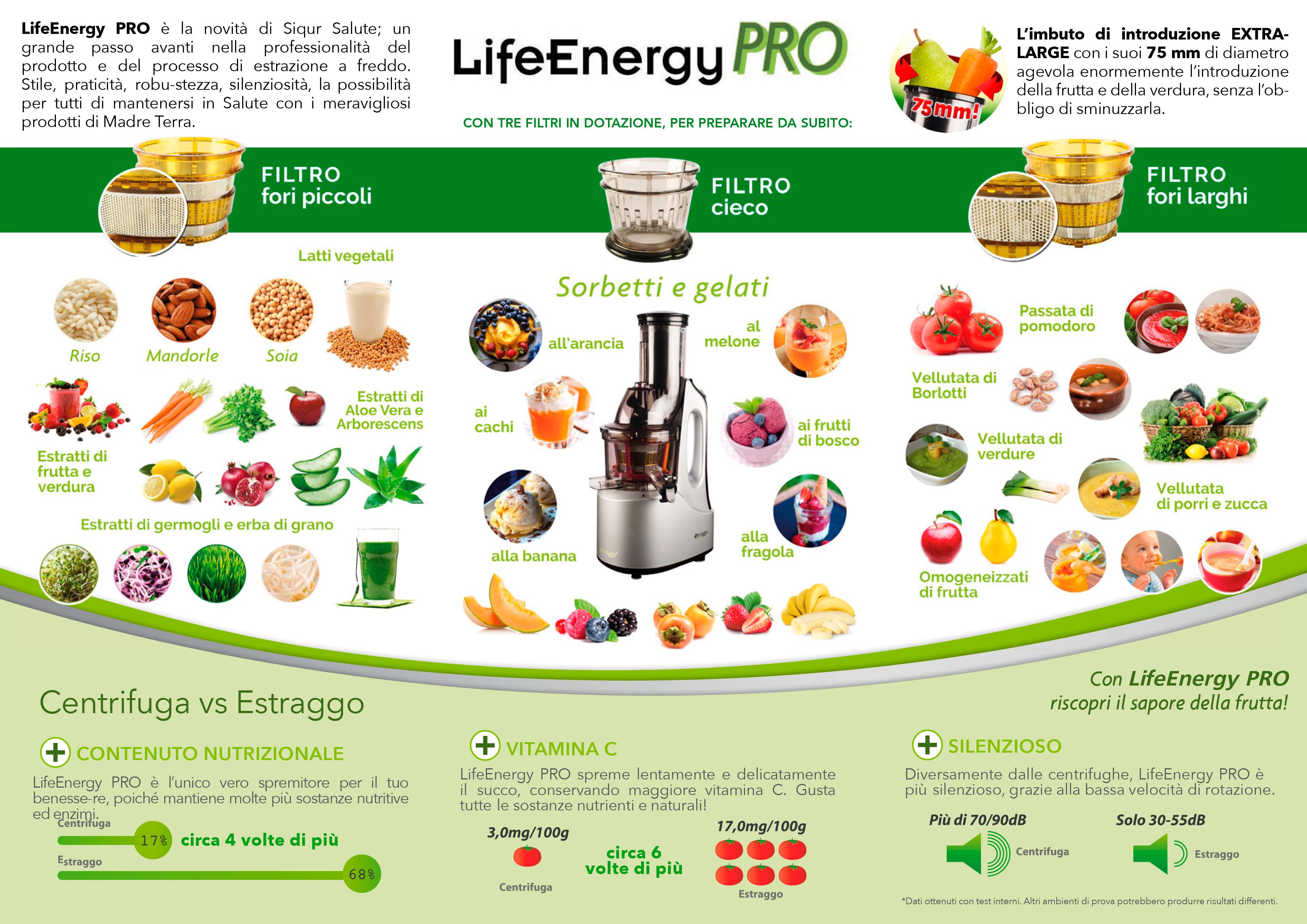 Che cosa puoi preparare con LifeEnergy PRO